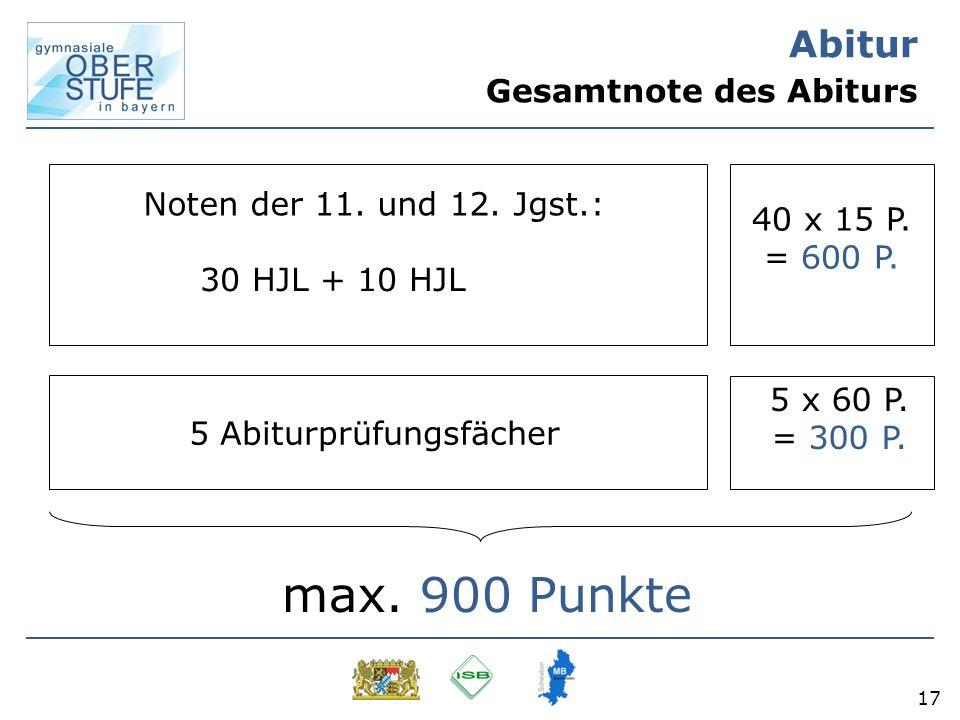 17 Noten der 11. und 12. Jgst.: 30 HJL + 10 HJL 40 x 15 P. = 600 P. 5 Abiturprüfungsfächer 5 x 60 P. = 300 P. max. 900 Punkte Abitur Gesamtnote des Ab