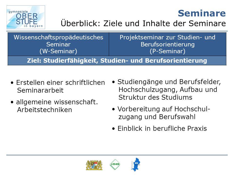 Seminare Überblick: Ziele und Inhalte der Seminare Wissenschaftspropädeutisches Seminar (W-Seminar) Projektseminar zur Studien- und Berufsorientierung