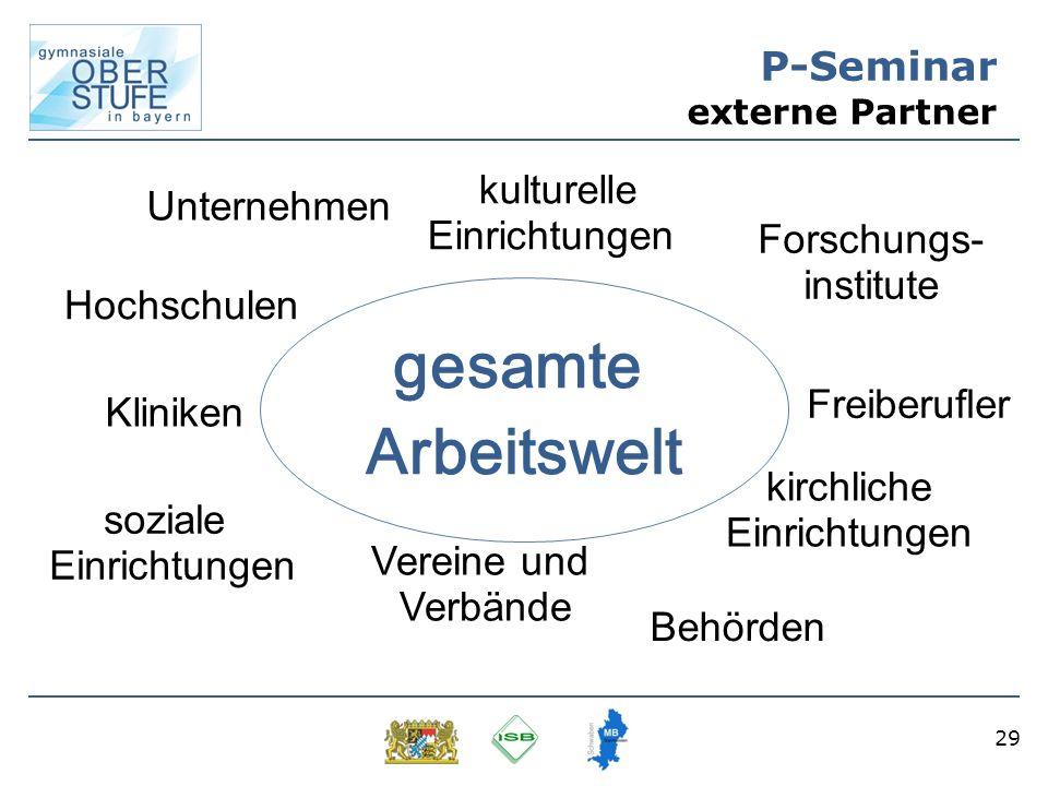 29 P-Seminar externe Partner gesamte Arbeitswelt Unternehmen Behörden Forschungs- institute Kliniken soziale Einrichtungen kulturelle Einrichtungen Fr