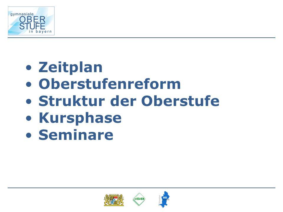 24 W-Seminar Bewertung Halbjahresleistungen in 11/1 und 11/2 betreute Seminararbeit (10 - 15 Seiten Text) Abschlusspräsentation max.