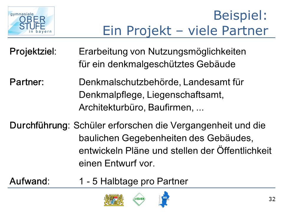 32 Beispiel: Ein Projekt – viele Partner Projektziel: Erarbeitung von Nutzungsmöglichkeiten für ein denkmalgeschütztes Gebäude Partner:Denkmalschutzbe