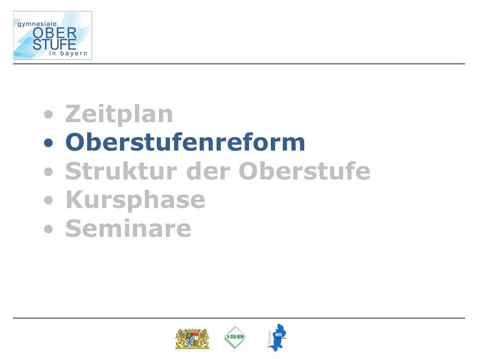 Zeitplan Oberstufenreform Struktur der Oberstufe Kursphase Seminare