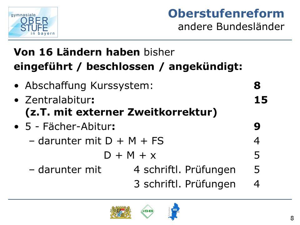 8 Oberstufenreform andere Bundesländer Von 16 Ländern haben bisher eingeführt / beschlossen / angekündigt: Abschaffung Kurssystem: 8 Zentralabitur:15