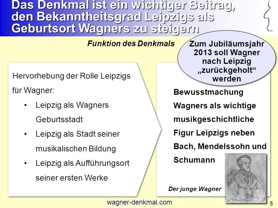 Das Jahr 2013 ist für Leipzig das Wagner-Jubiläumsjahr Auswahl geplanter Vorhaben für 2013 Die Vorbereitungen des 200.