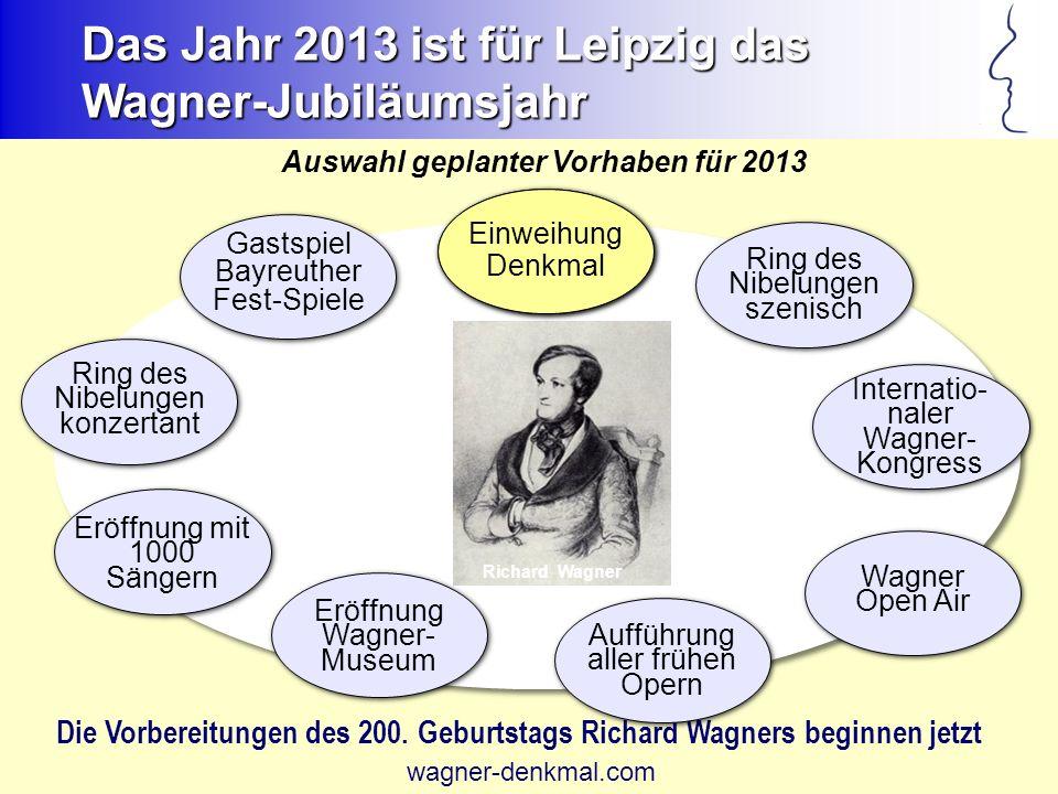 Gründung:Oktober 2005 Rechtsform:Gemeinnütziger Verein Gründungsmitglieder: Dr.