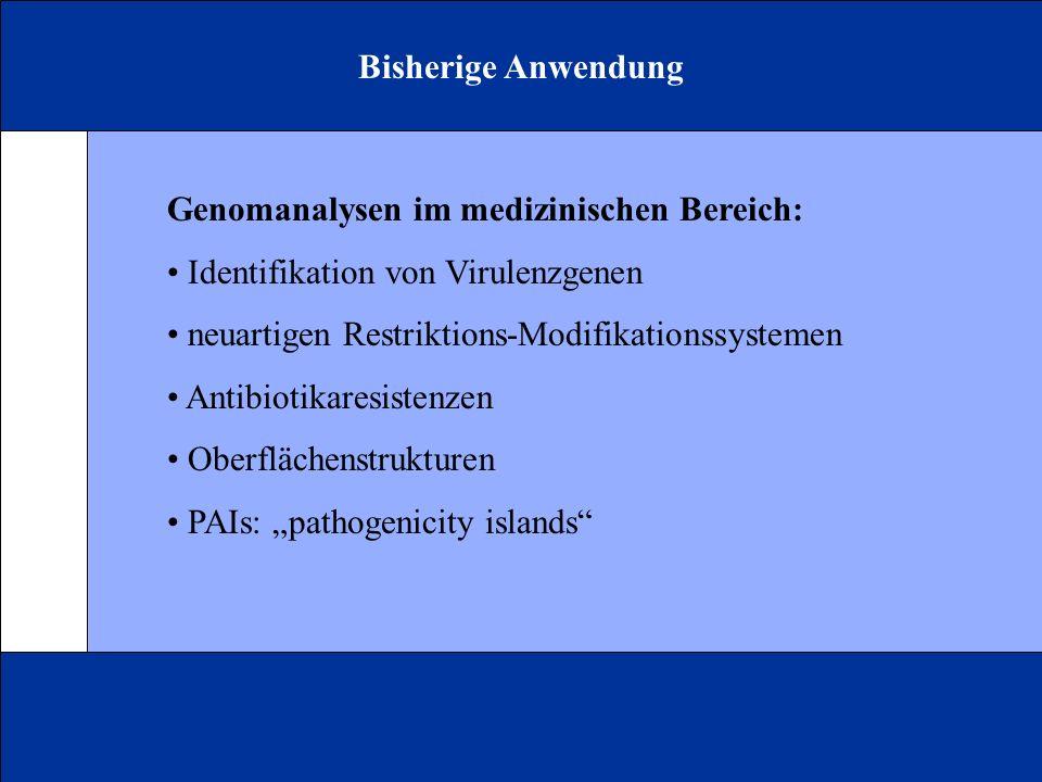 Bisherige Anwendung Genomanalysen im medizinischen Bereich: Identifikation von Virulenzgenen neuartigen Restriktions-Modifikationssystemen Antibiotika