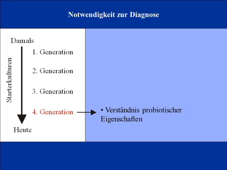 Notwendigkeit zur Diagnose Verständnis probiotischer Eigenschaften