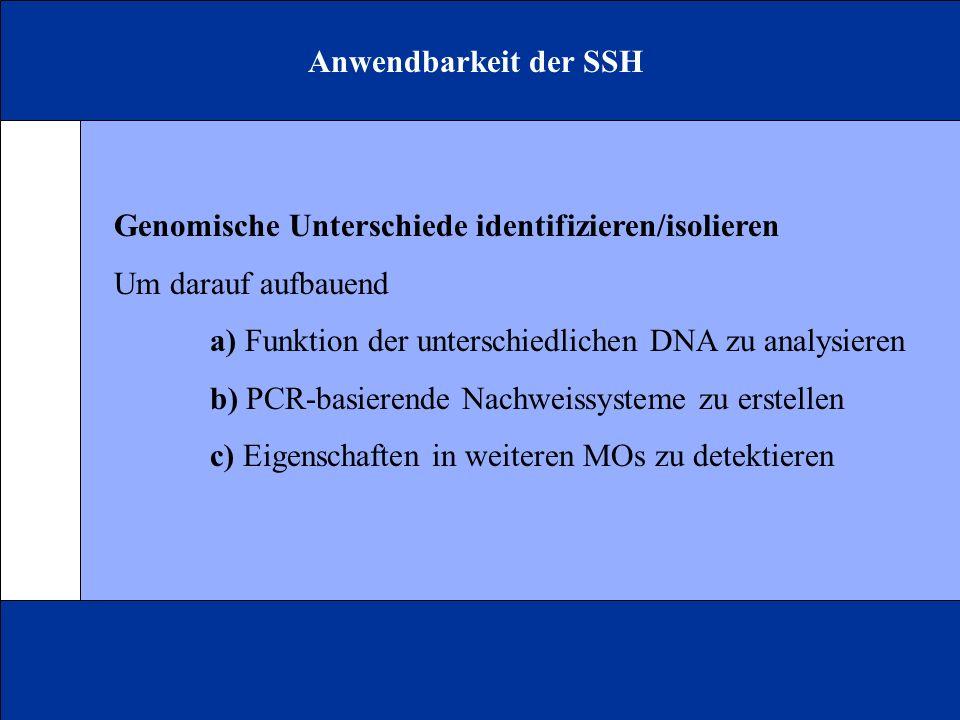 Anwendbarkeit der SSH Genomische Unterschiede identifizieren/isolieren Um darauf aufbauend a) Funktion der unterschiedlichen DNA zu analysieren b) PCR