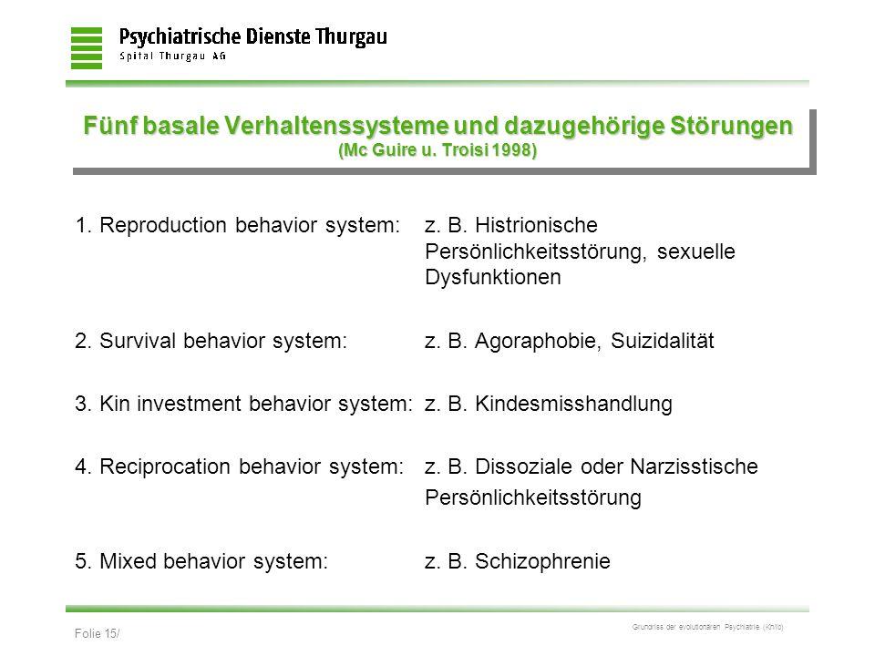 Folie 15/ Grundriss der evolutionären Psychiatrie (Kn/ib) Fünf basale Verhaltenssysteme und dazugehörige Störungen (Mc Guire u. Troisi 1998) 1. Reprod