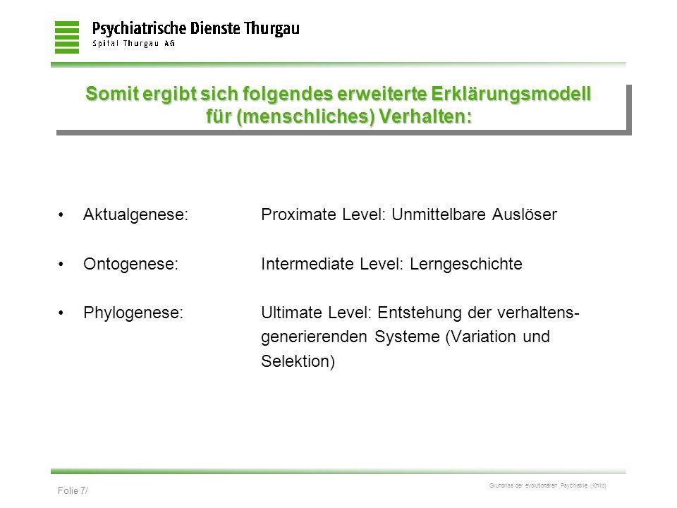 Folie 7/ Grundriss der evolutionären Psychiatrie (Kn/ib) Somit ergibt sich folgendes erweiterte Erklärungsmodell für (menschliches) Verhalten: Aktualg