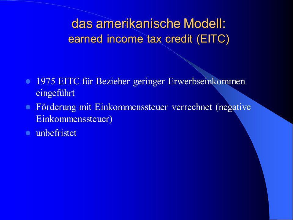 das amerikanische Modell: earned income tax credit (EITC) 1975 EITC für Bezieher geringer Erwerbseinkommen eingeführt Förderung mit Einkommenssteuer v