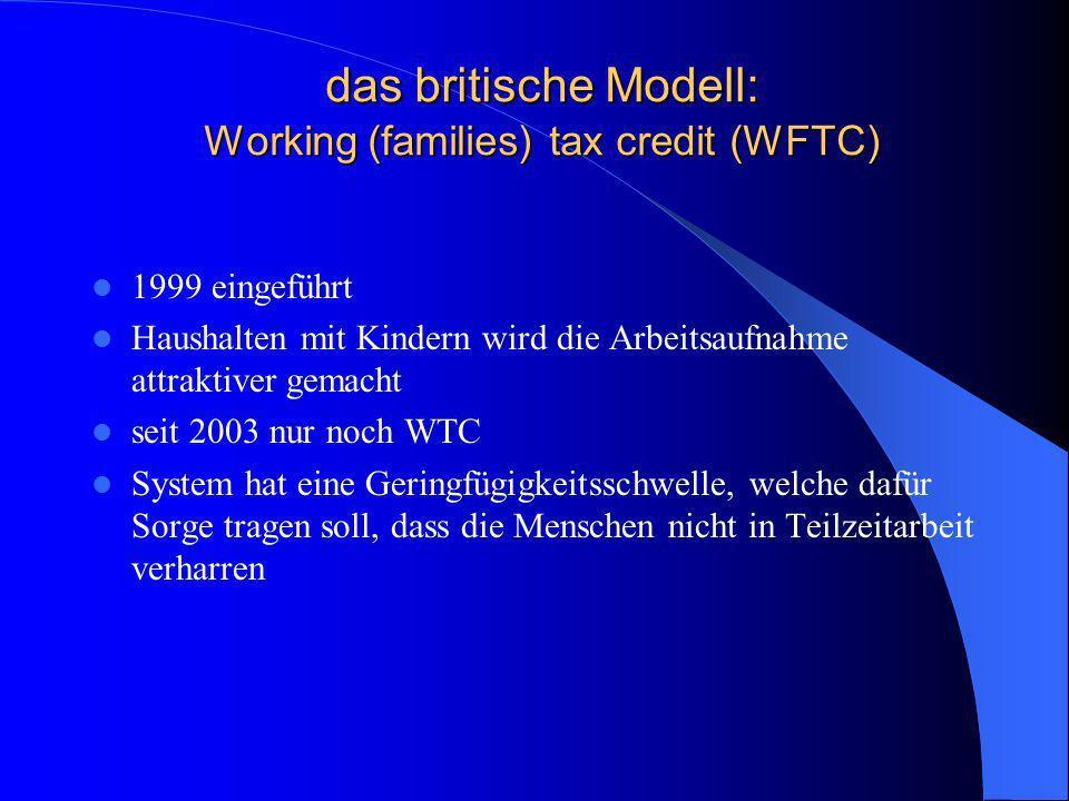 das britische Modell: Working (families) tax credit (WFTC) 1999 eingeführt Haushalten mit Kindern wird die Arbeitsaufnahme attraktiver gemacht seit 20