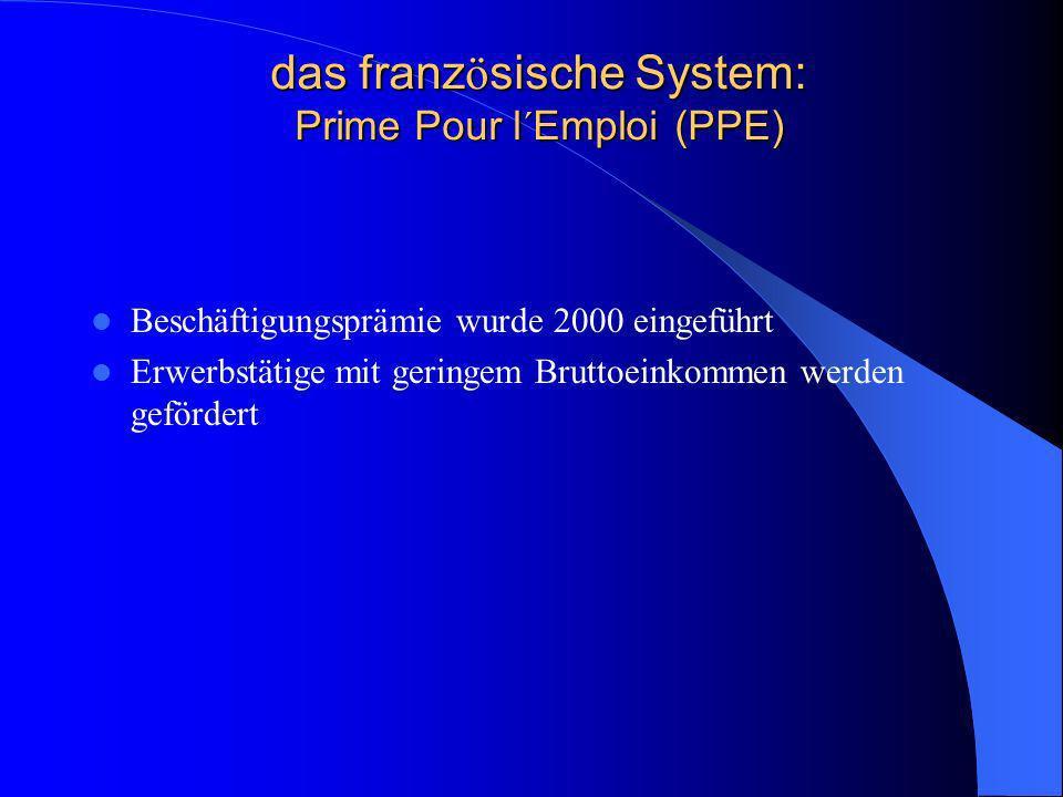 das franz ö sische System: Prime Pour l´Emploi (PPE) Beschäftigungsprämie wurde 2000 eingeführt Erwerbstätige mit geringem Bruttoeinkommen werden gefö
