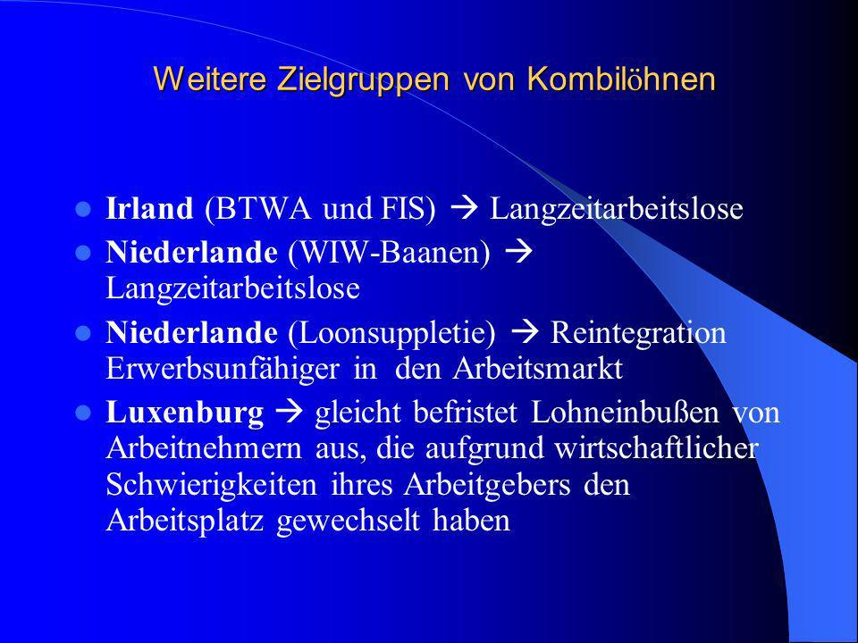 Weitere Zielgruppen von Kombil ö hnen Irland (BTWA und FIS) Langzeitarbeitslose Niederlande (WIW-Baanen) Langzeitarbeitslose Niederlande (Loonsuppleti