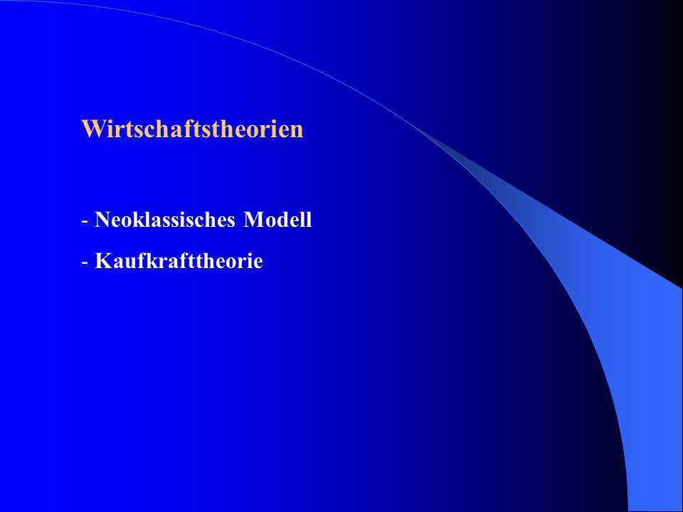Wirtschaftstheorien - Neoklassisches Modell - Kaufkrafttheorie