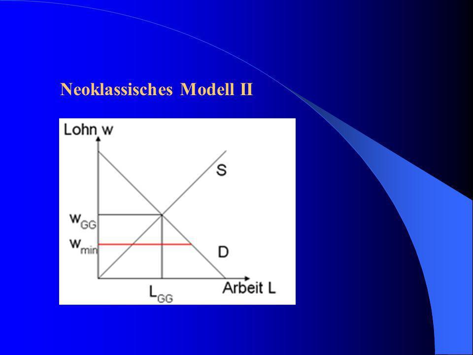 Neoklassisches Modell II