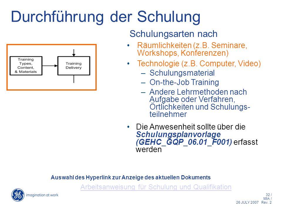 32 / MIA / 26 JULY 2007 Rev. 2 Durchführung der Schulung Schulungsarten nach Räumlichkeiten (z.B. Seminare, Workshops, Konferenzen) Technologie (z.B.