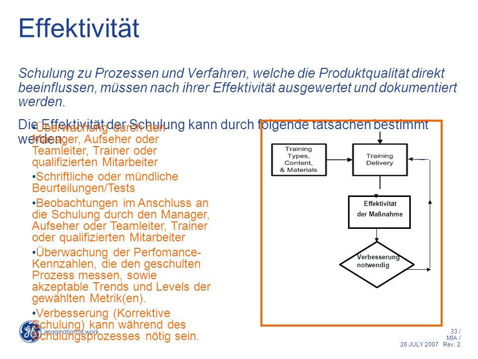 33 / MIA / 26 JULY 2007 Rev. 2 Effektivität Schulung zu Prozessen und Verfahren, welche die Produktqualität direkt beeinflussen, müssen nach ihrer Eff