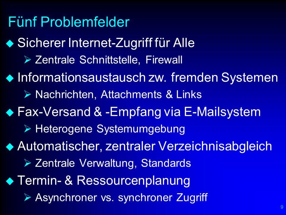 9 Fünf Problemfelder Sicherer Internet-Zugriff für Alle Zentrale Schnittstelle, Firewall Informationsaustausch zw. fremden Systemen Nachrichten, Attac