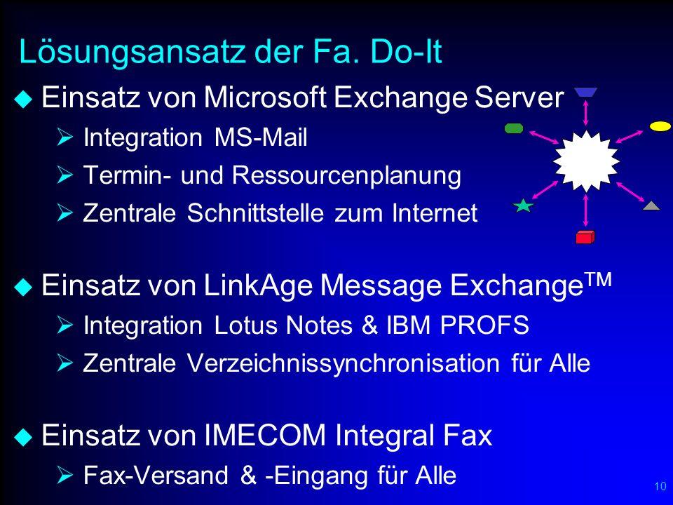 10 Lösungsansatz der Fa. Do-It Einsatz von Microsoft Exchange Server Integration MS-Mail Termin- und Ressourcenplanung Zentrale Schnittstelle zum Inte