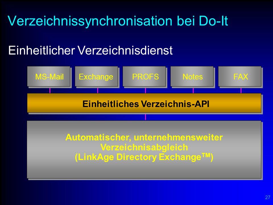 27 Verzeichnissynchronisation bei Do-It Einheitlicher Verzeichnisdienst Automatischer, unternehmensweiter Verzeichnisabgleich (LinkAge Directory Excha