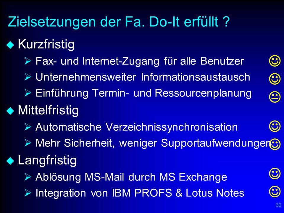 30 Zielsetzungen der Fa. Do-It erfüllt ? Kurzfristig Fax- und Internet-Zugang für alle Benutzer Unternehmensweiter Informationsaustausch Einführung Te