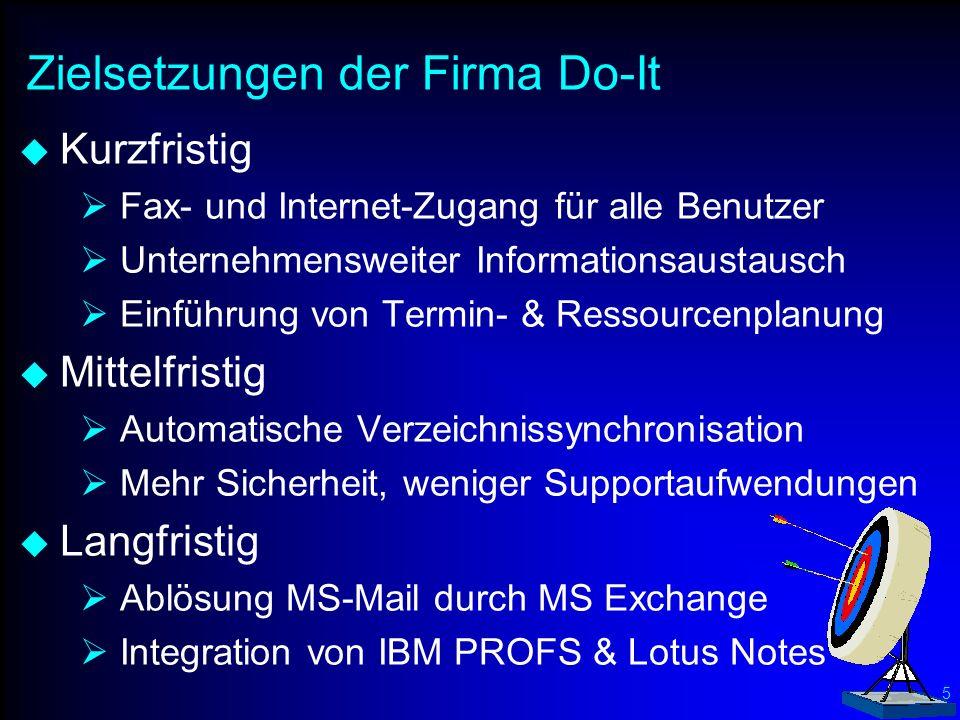 5 Zielsetzungen der Firma Do-It Kurzfristig Fax- und Internet-Zugang für alle Benutzer Unternehmensweiter Informationsaustausch Einführung von Termin-
