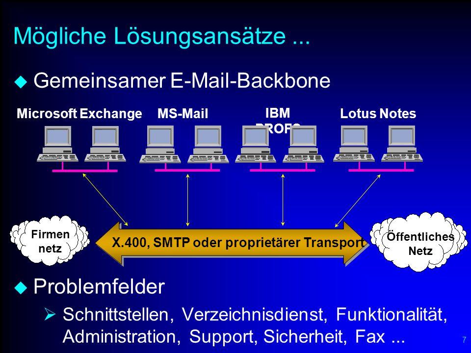 7 Mögliche Lösungsansätze... Gemeinsamer E-Mail-Backbone Problemfelder Schnittstellen, Verzeichnisdienst, Funktionalität, Administration, Support, Sic