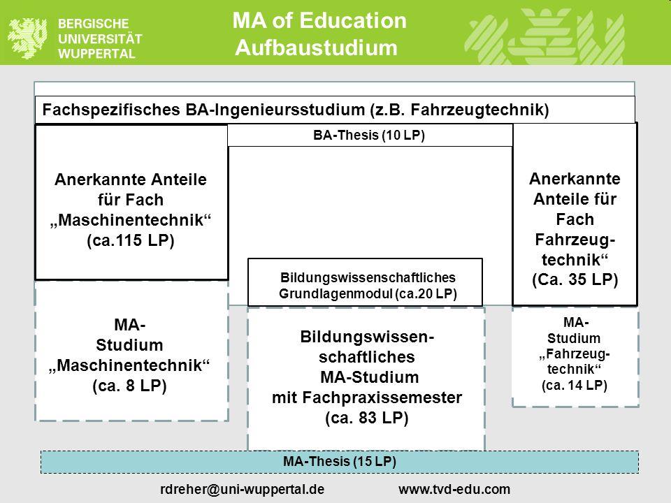 rdreher@uni-wuppertal.de www.tvd-edu.com MA of Education Aufbaustudium Fachspezifisches BA-Ingenieursstudium (z.B. Fahrzeugtechnik) Anerkannte Anteile