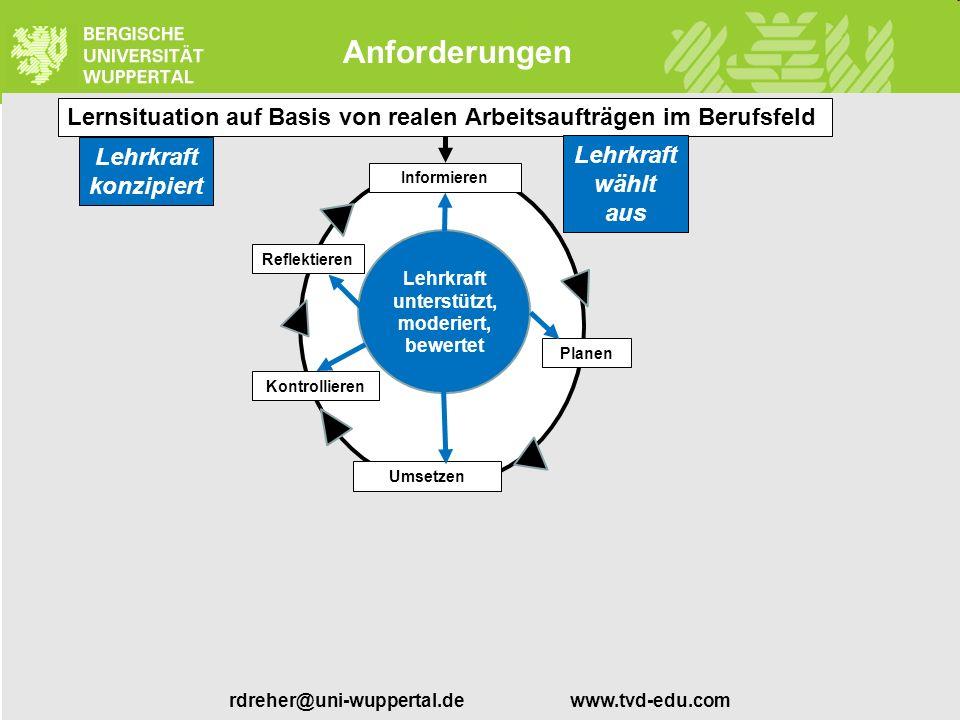 L rdreher@uni-wuppertal.de www.tvd-edu.com Anforderungen Informieren Planen Umsetzen Kontrollieren Reflektieren Lernsituation auf Basis von realen Arb