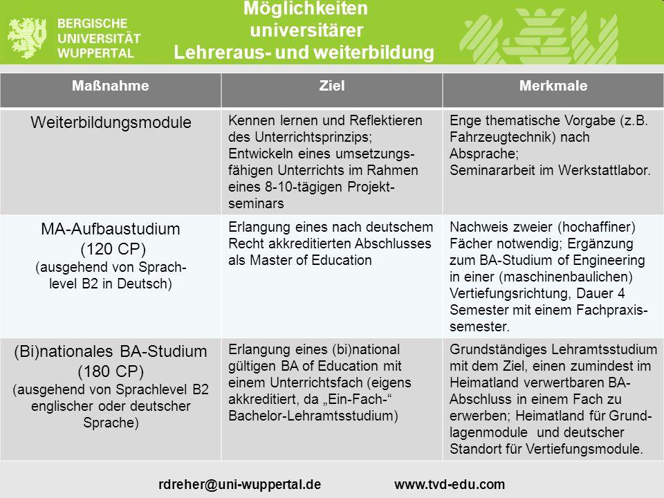 rdreher@uni-wuppertal.de www.tvd-edu.com Möglichkeiten universitärer Lehreraus- und weiterbildung MaßnahmeZielMerkmale Weiterbildungsmodule Kennen ler