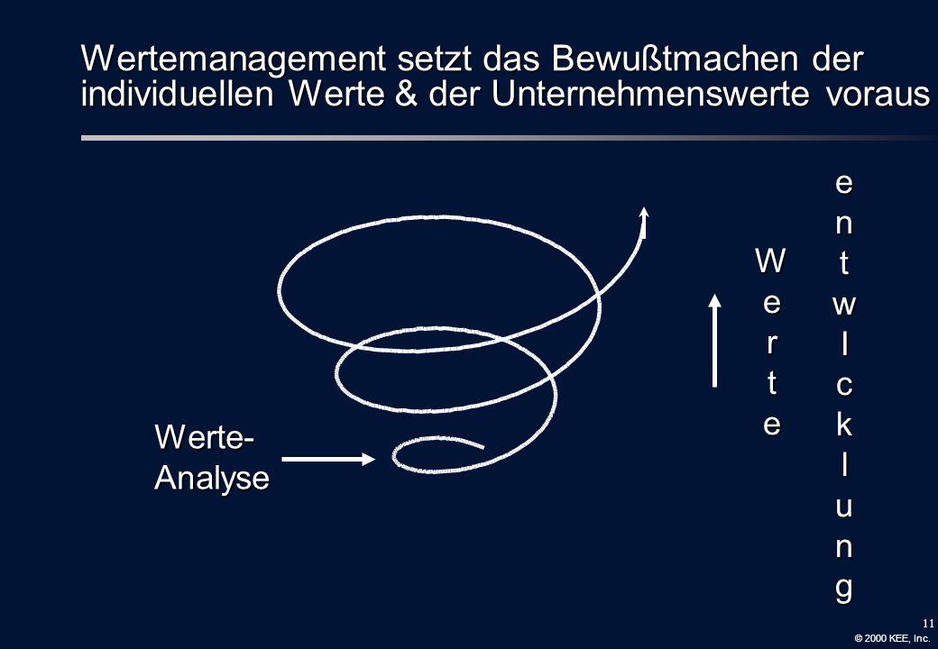 10 Flexibilität und Integration Wissens-Zeitalter © 2000 KEE, Inc.