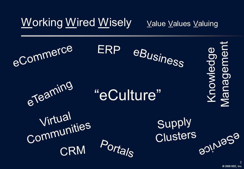1 Kennzahlen unter Berücksictigung der Balanced Scorecard Werte als treibende Kraft in der Welt des eCommerce Management Circle 25.2.2000 Frankfurt am