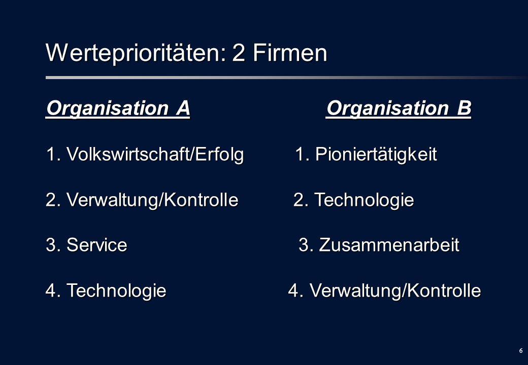 6 Werteprioritäten: 2 Firmen Organisation A Organisation B 1.