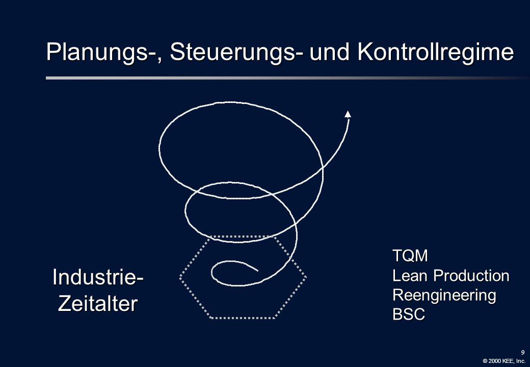 9 Planungs-, Steuerungs- und Kontrollregime Industrie-Zeitalter TQM Lean Production ReengineeringBSC © 2000 KEE, Inc.