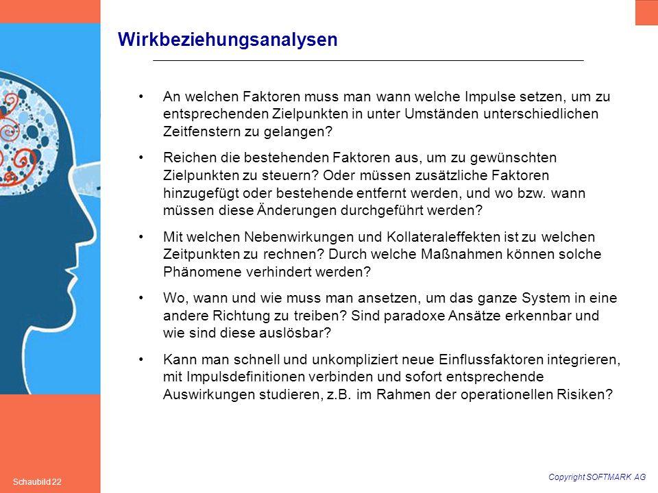 Copyright SOFTMARK AG Schaubild 22 Wirkbeziehungsanalysen An welchen Faktoren muss man wann welche Impulse setzen, um zu entsprechenden Zielpunkten in