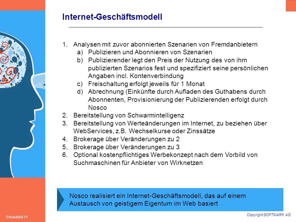 Copyright SOFTMARK AG Schaubild 31 Internet-Geschäftsmodell Nosco realisiert ein Internet-Geschäftsmodell, das auf einem Austausch von geistigem Eigen