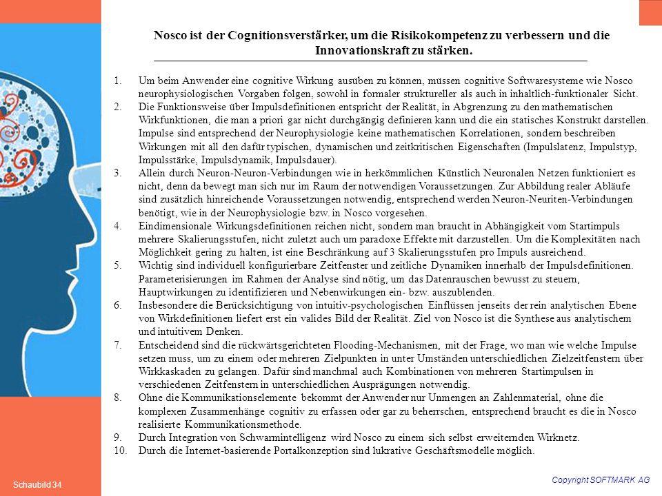 Copyright SOFTMARK AG Schaubild 34 Nosco ist der Cognitionsverstärker, um die Risikokompetenz zu verbessern und die Innovationskraft zu stärken. 1.Um
