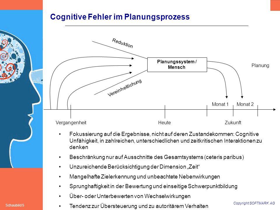 Copyright SOFTMARK AG Schaubild 5 Fokussierung auf die Ergebnisse, nicht auf deren Zustandekommen: Cognitive Unfähigkeit, in zahlreichen, unterschiedl