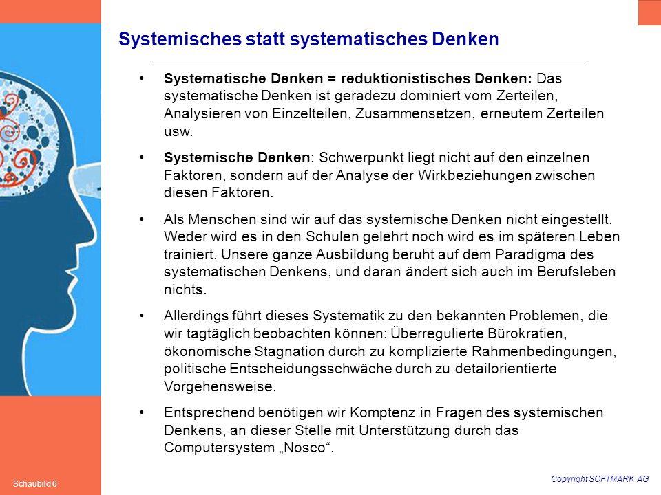 Copyright SOFTMARK AG Schaubild 6 Systemisches statt systematisches Denken Systematische Denken = reduktionistisches Denken: Das systematische Denken