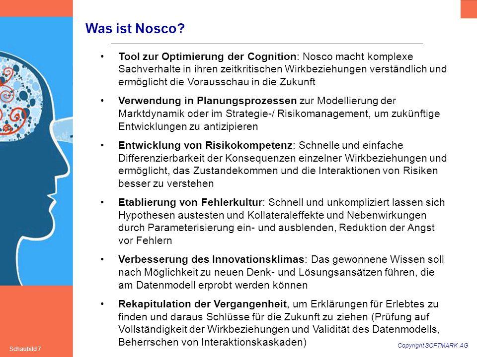 Copyright SOFTMARK AG Schaubild 7 Was ist Nosco? Tool zur Optimierung der Cognition: Nosco macht komplexe Sachverhalte in ihren zeitkritischen Wirkbez