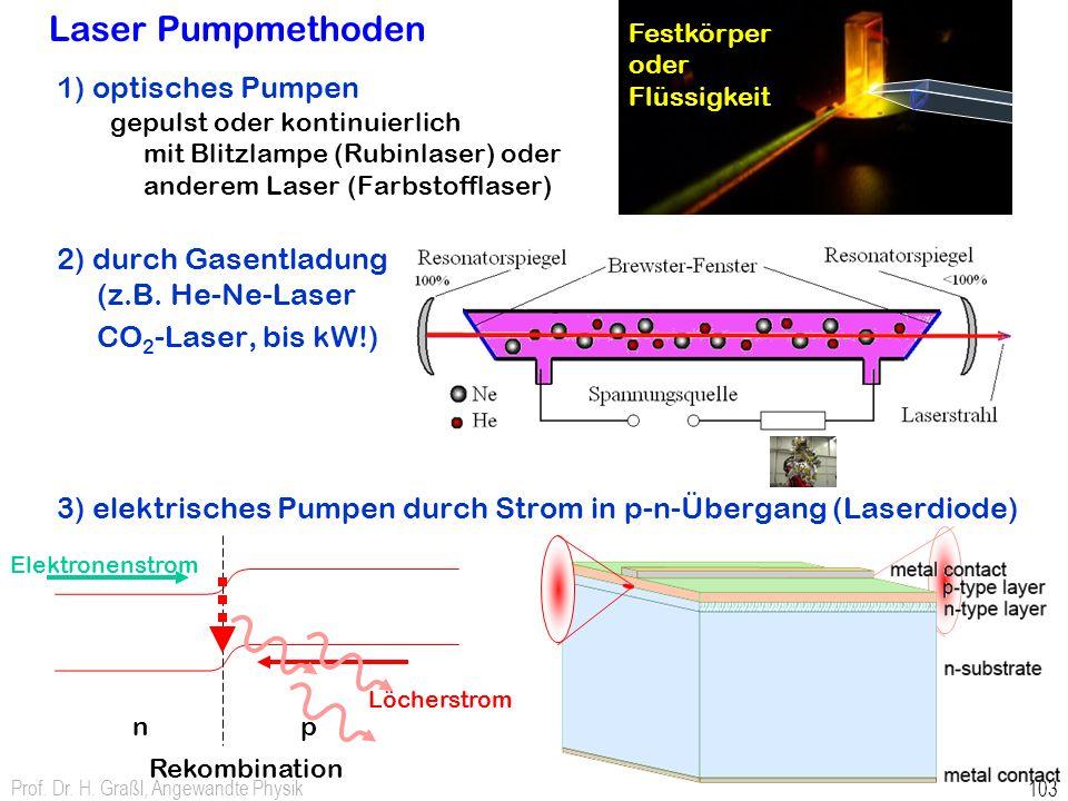 Prof. Dr. H. Graßl, Angewandte Physik 103 1) optisches Pumpen gepulst oder kontinuierlich mit Blitzlampe (Rubinlaser) oder anderem Laser (Farbstofflas