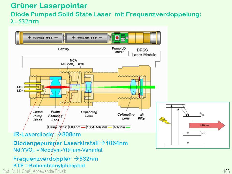 Prof. Dr. H. Graßl, Angewandte Physik 106 Grüner Laserpointer Diode Pumped Solid State Laser mit Frequenzverdoppelung: nm IR-Laserdiode: 808nm Frequen