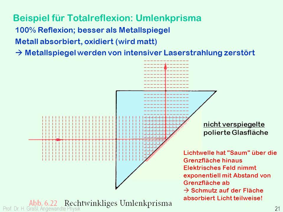 Prof. Dr. H. Graßl, Angewandte Physik 21 Beispiel für Totalreflexion: Umlenkprisma 100% Reflexion; besser als Metallspiegel Metall absorbiert, oxidier