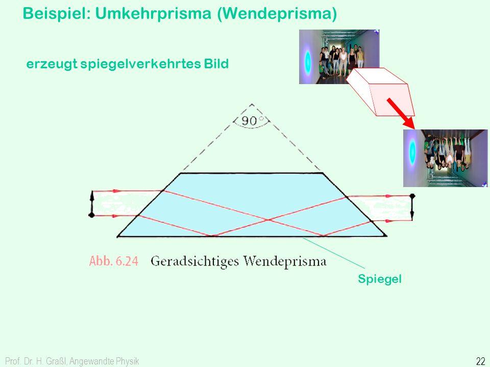 Prof. Dr. H. Graßl, Angewandte Physik 22 Beispiel: Umkehrprisma (Wendeprisma) erzeugt spiegelverkehrtes Bild Spiegel