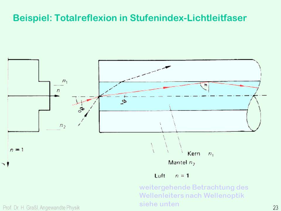 Prof. Dr. H. Graßl, Angewandte Physik 23 Beispiel: Totalreflexion in Stufenindex-Lichtleitfaser weitergehende Betrachtung des Wellenleiters nach Welle