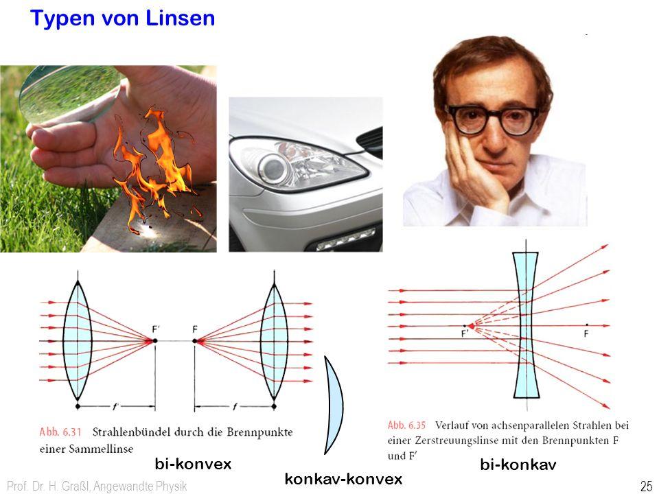 Prof. Dr. H. Graßl, Angewandte Physik 25 Typen von Linsen bi-konkav bi-konvex konkav-konvex