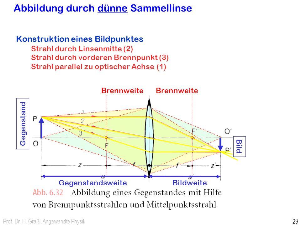 Prof. Dr. H. Graßl, Angewandte Physik 29 Konstruktion eines Bildpunktes Strahl durch Linsenmitte (2) Strahl durch vorderen Brennpunkt (3) Strahl paral