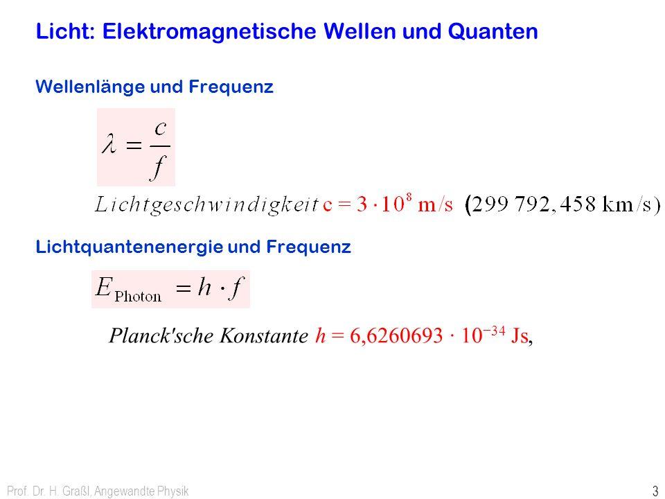 Prof. Dr. H. Graßl, Angewandte Physik 3 Licht: Elektromagnetische Wellen und Quanten Wellenlänge und Frequenz Lichtquantenenergie und Frequenz Planck'