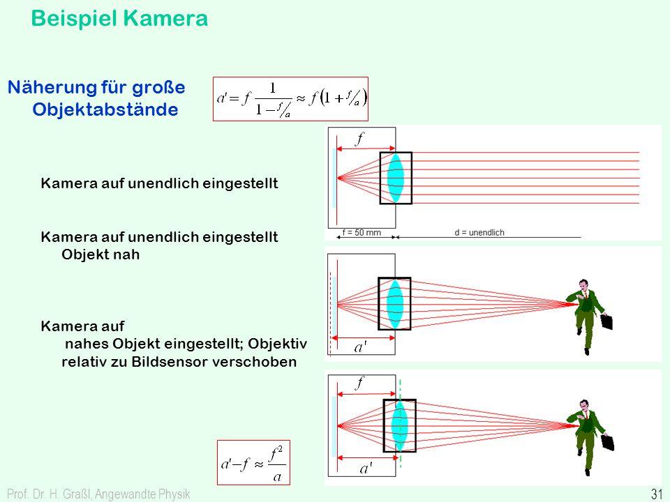Prof. Dr. H. Graßl, Angewandte Physik 31 Beispiel Kamera Näherung für große Objektabstände Kamera auf unendlich eingestellt Kamera auf unendlich einge